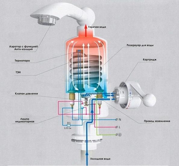 Картинки по запросу Компактный проточный нагреватель