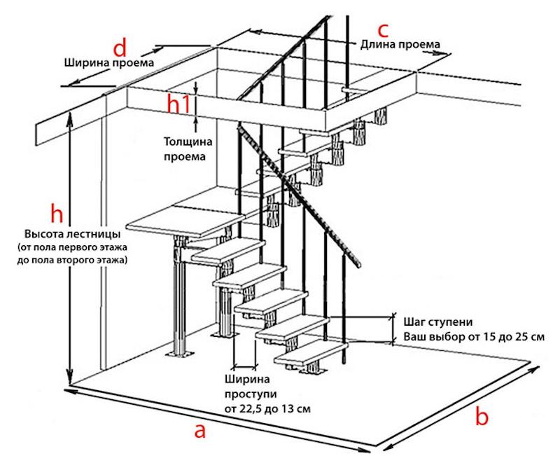Как сделать проход в лестнице 129