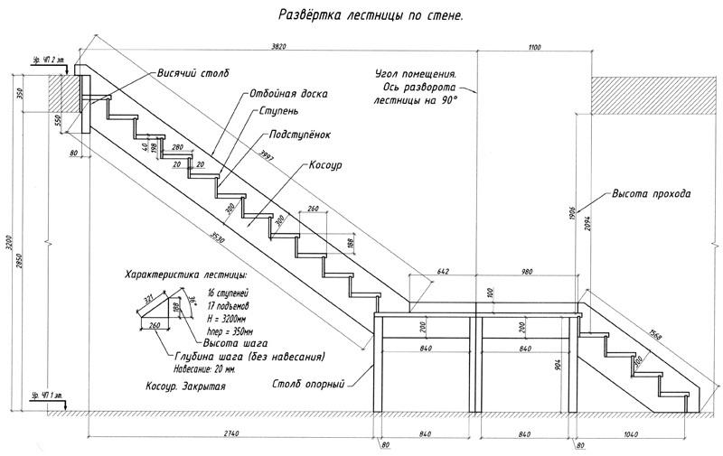 Схема лестниц на второй этаж