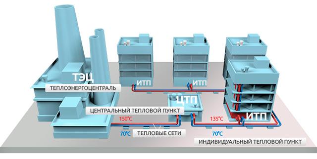 Теплообменник как происходит нагрев воды Уплотнения теплообменника Alfa Laval T20-PFG Стерлитамак