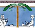 Величину звукоизоляции подвесного потолка необходимо учитывать в офисах открытого типа (ISOVER)