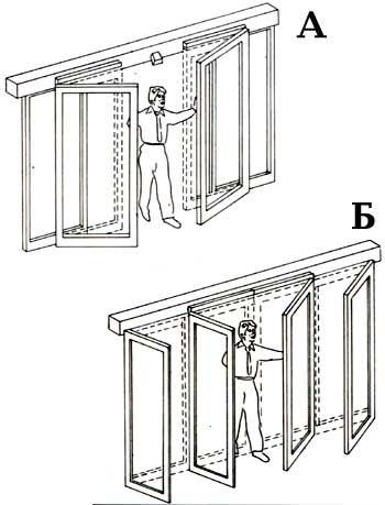 Раздвижные двери автоматические сенсорные