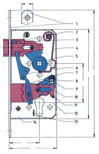 Устройство замка, обозначение размеров (KFV): 1 - лицевая планка (штульп); 2 - защелка; 3 - пружина защелки; 4 - пружина ручки; 5 - четырехгранное отверстие под ручку; 6 - рычаг защелки; 7 - плечо рычага; 8 - пружина блокирующего устройства; 9 - блокирующее устройство; 10 - засов; 11 -штыри блокирующего устройства; 12 - металлический корпус замка; 13 - отверстие для центровки крепежного болта цилиндра; 14 - корпус замка; а - размер Дорна (расстояние от лицевой планки до оси ручки); b - глубина корпуса замка; c - высота корпуса замка; d - межосевое расстояние между ручкой и цилиндром; e - длина лицевой планки; f - ширина лицевой планки.