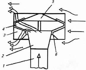 Дефлектор цаги чертежи