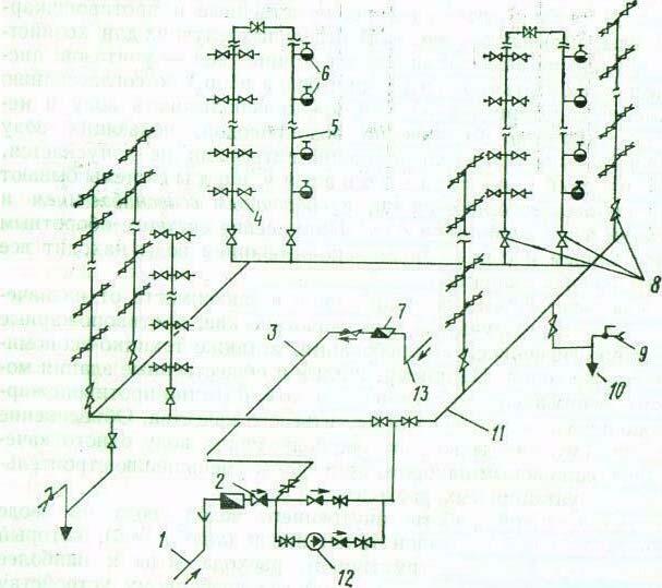 Кольцевая схема водоснабжения