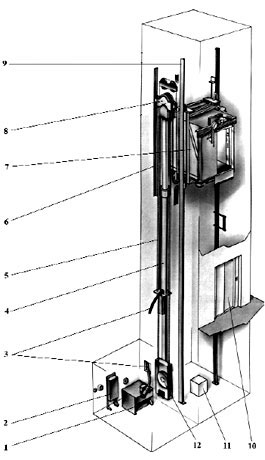 пассажирского лифта.