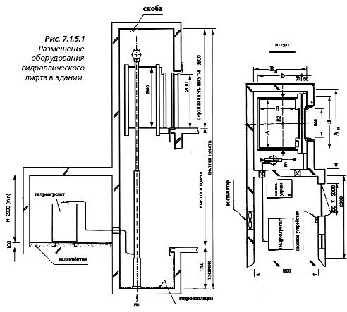 гидравлического лифта в