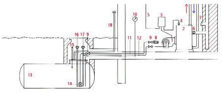 инструкция по эксплуатации емкостей - фото 3
