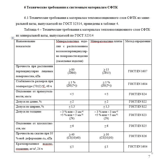 Екатеринбург шумоизоляция авто