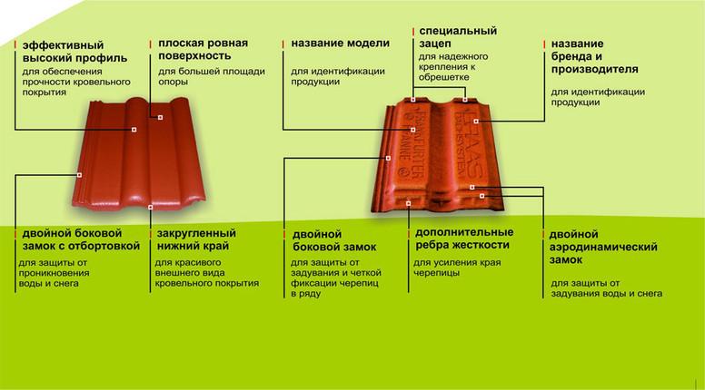 http://www.monier.ru/typo3temp/pics/44d6b2d6ee.jpg