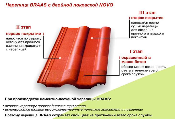http://www.monier.ru/typo3temp/pics/53d2652a2d.jpg