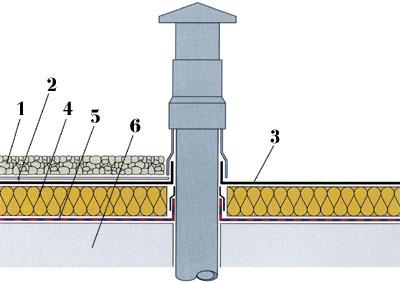 Чего нужна стен деревянного пароизоляция дома для