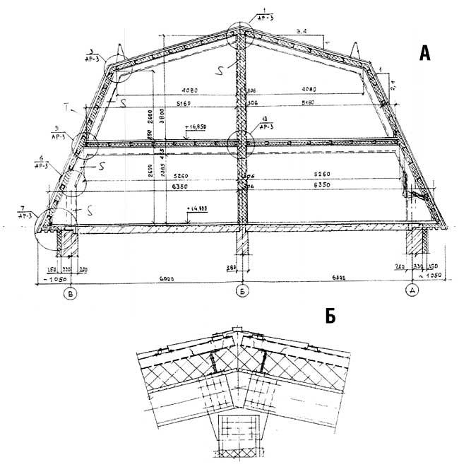 Шатровая, мансардная, полувальмовая крыши - конструкция.