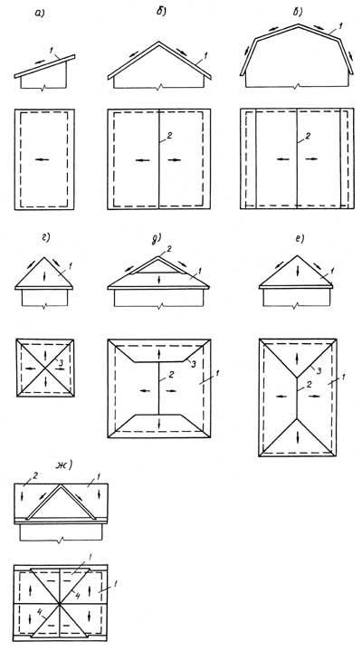 Крыша конвертом своими руками схемы шаблоны 76