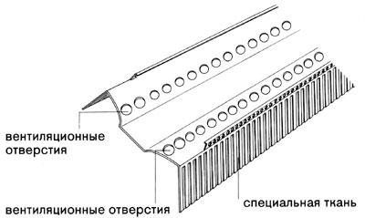 Гидроизоляции фундамента пленки для армированные