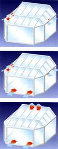 Рис. 2. Системы вентиляции зимних садов (по материалам фирмы THYSSEN):